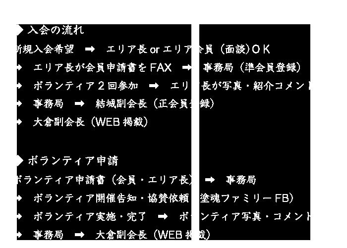 title02_06